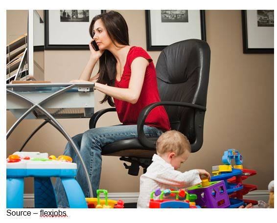 Juggling Workload – When working moms have an enlightened employer, they often set aside certain days when they can work from home and juggle office work and children.