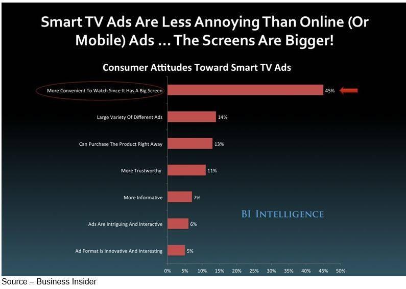 """consumer attitute toward mobile advertising """"consumer attitude towards online shopping in consumer attitudes are a all three in the development of marketing strategiesan attitude in."""