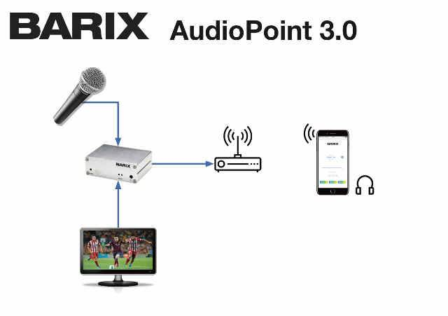 ISE: Barix To Unleash Its Third-Generation Audio Signage Solution
