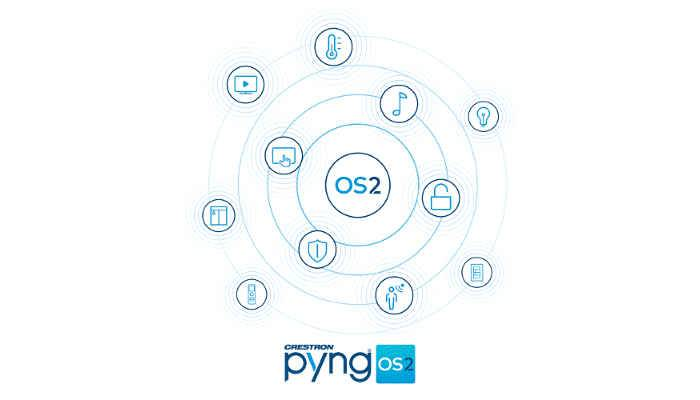 Major Update to Crestron Pyng OS Adds Support for Video